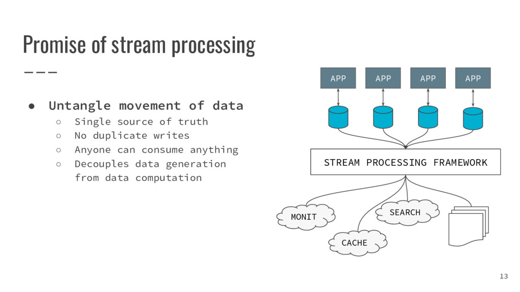 Promise of stream processing 13 ● Untangle move...