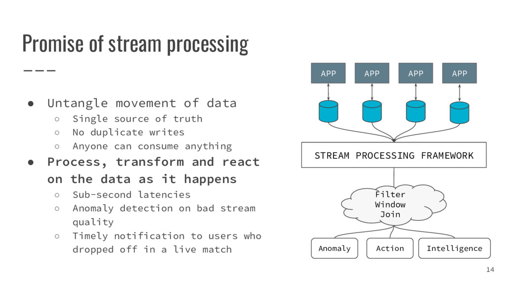 Promise of stream processing 14 ● Untangle move...