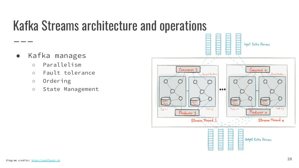 Kafka Streams architecture and operations ● Kaf...