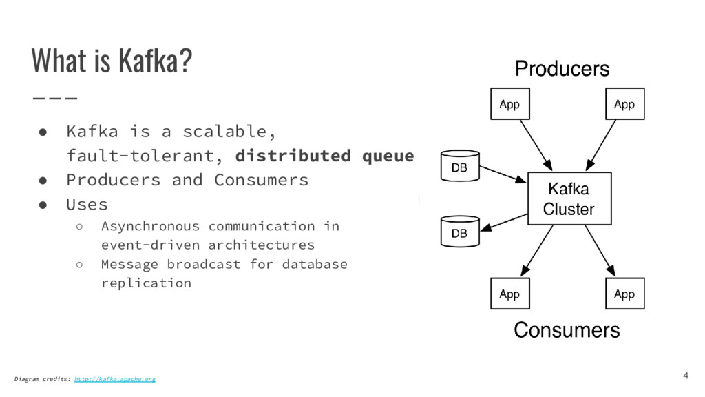 What is Kafka? 4 ● Kafka is a scalable, fault-t...