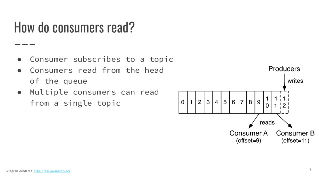 How do consumers read? ● Consumer subscribes to...