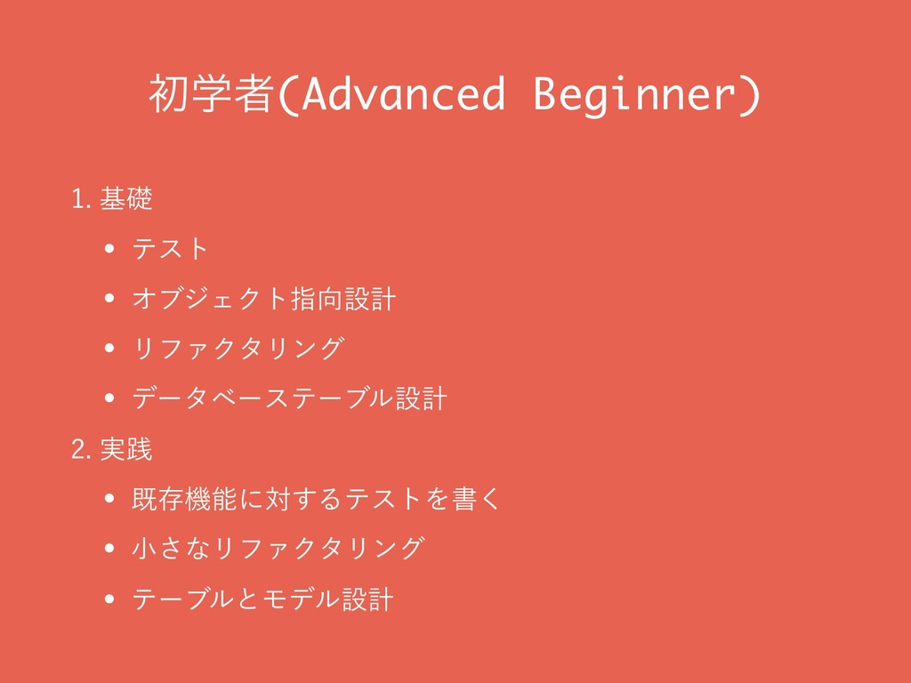 ॳֶऀ(Advanced Beginner) جૅ w ςετ w ΦϒδΣΫτࢦ...