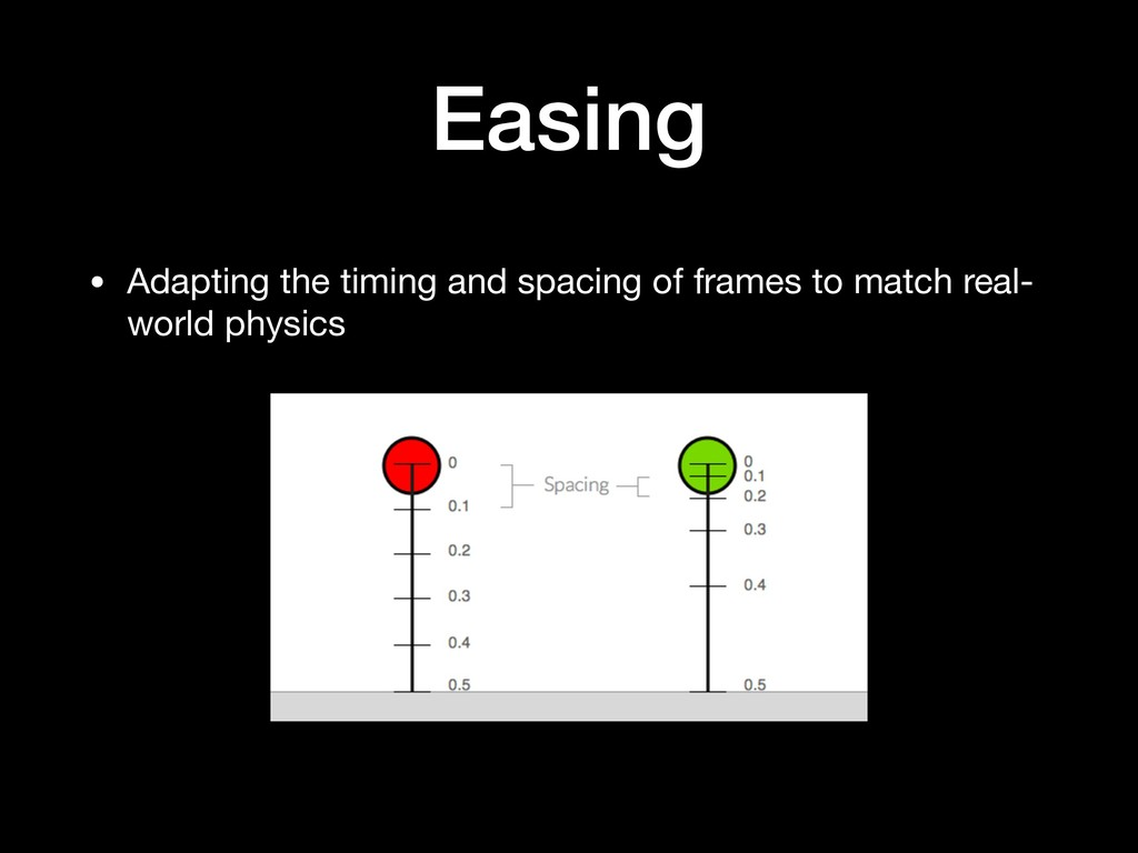Easing • Adapting the timing and spacing of fra...