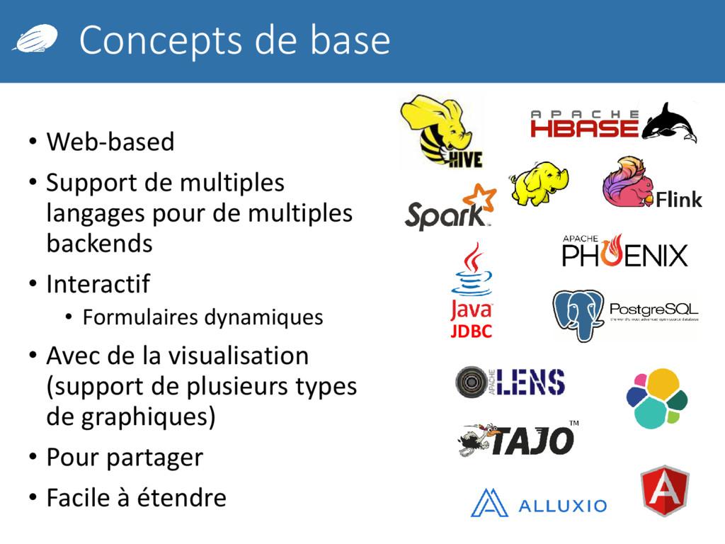 Concepts de base • Web-based • Support de multi...