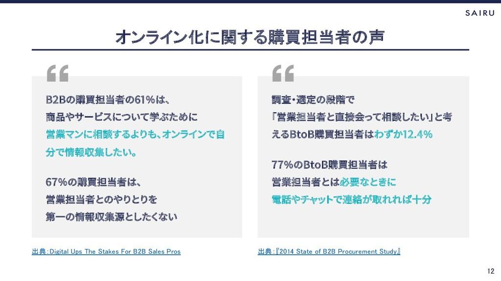 BtoB 12.4 77 BtoB 12 オンライン化に関する購買担当者の声 出典:『2014...
