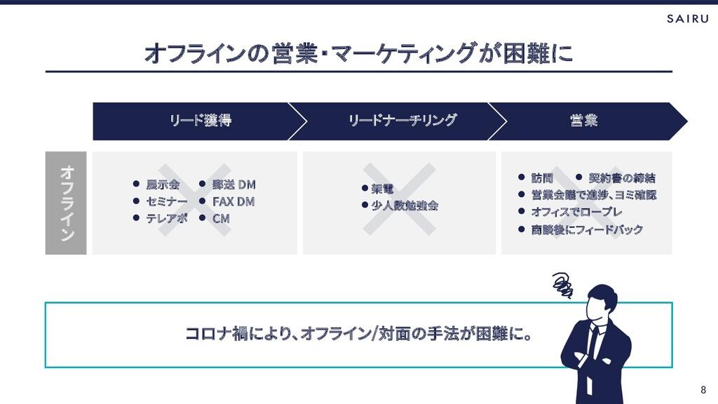 8 オフラインの営業・マーケティングが困難に / l l l l DM l FAX DM l ...