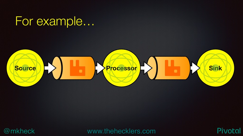 @mkheck www.thehecklers.com Sink Processor For ...