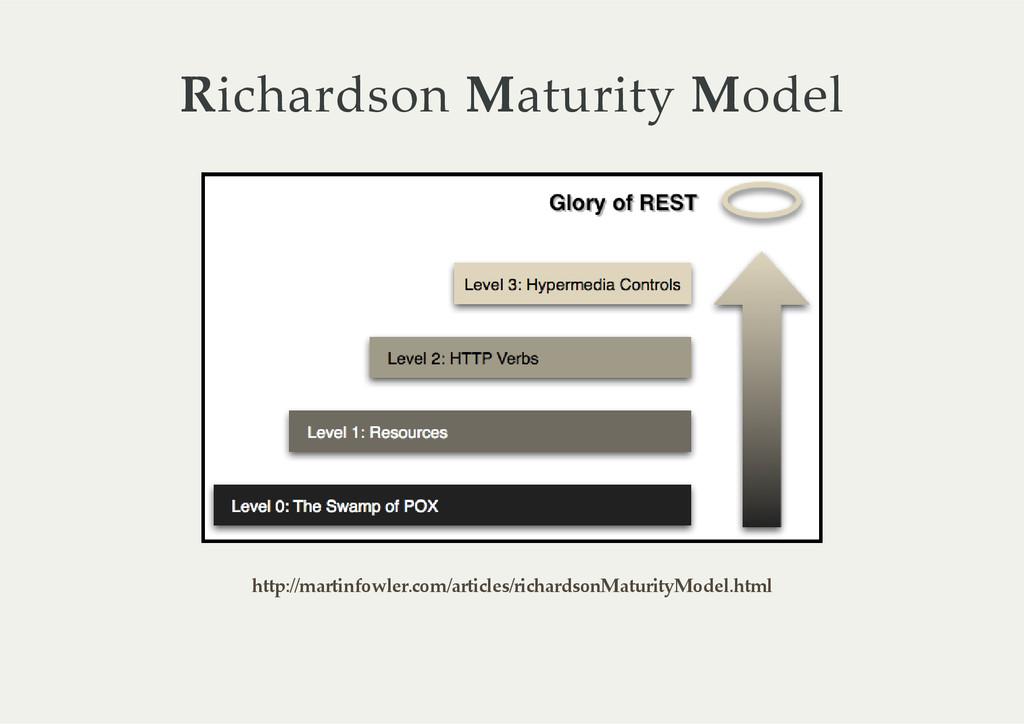 Richardson Maturity Model http://martinfowler...
