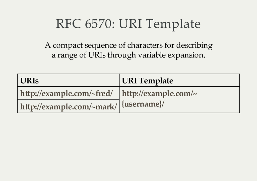 RFC  6570:  URI  Template A  compact  sequence ...