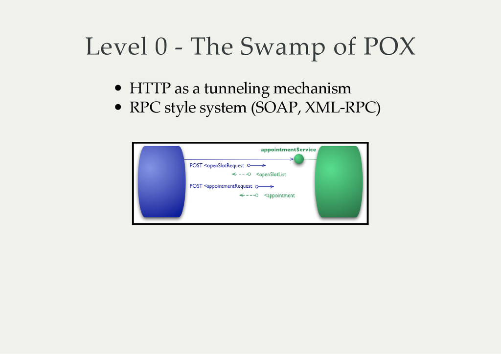 Level  0  -­‐‑  The  Swamp  of  POX HTTP  as  a...