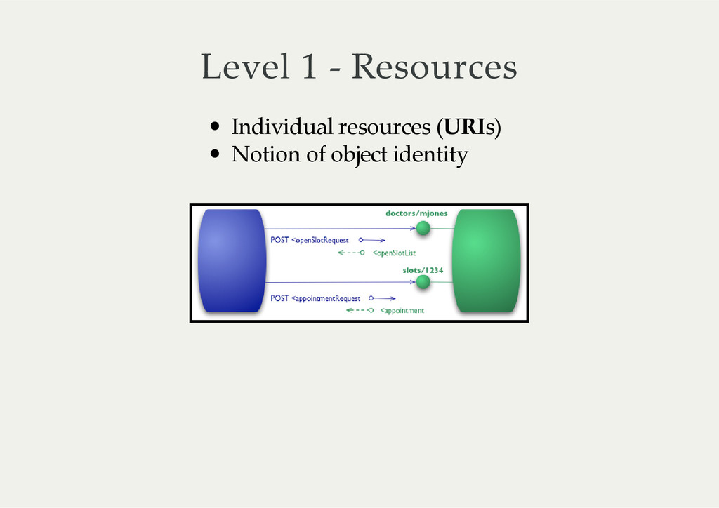 Level  1  -­‐‑  Resources Individual  resources...