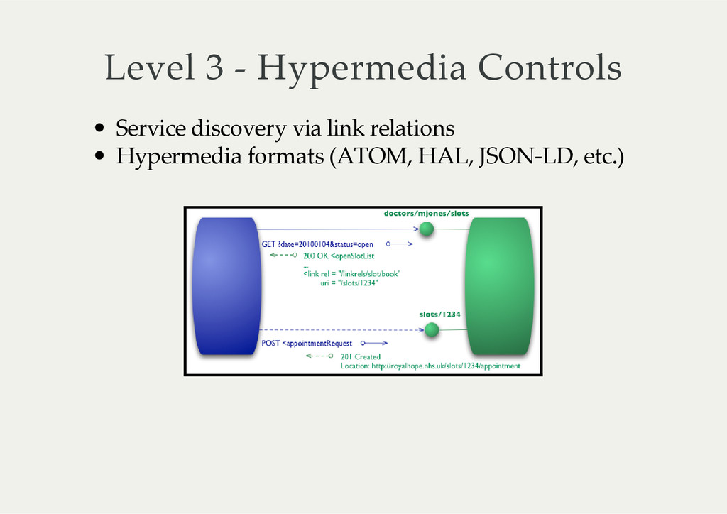 Level 3 -‐‑ Hypermedia Controls Service d...