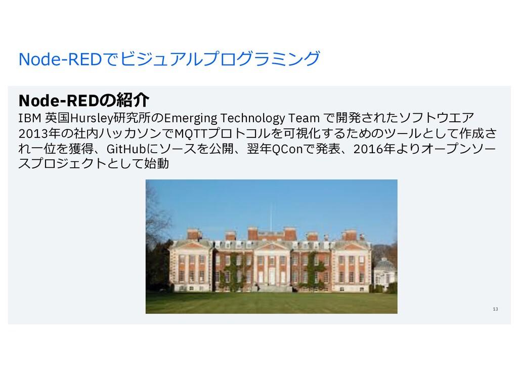 Node-REDでビジュアルプログラミング Node-REDの紹介 IBM 英国Hursley...