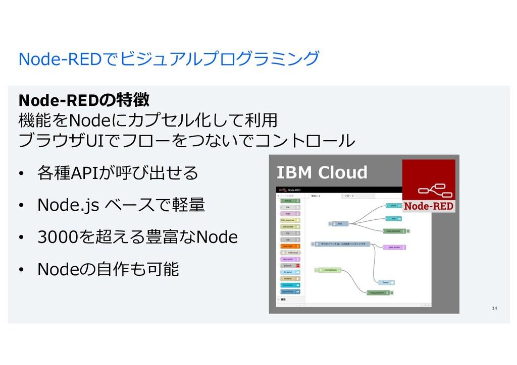 Node-REDでビジュアルプログラミング Node-REDの特徴 14 機能をNodeにカプ...
