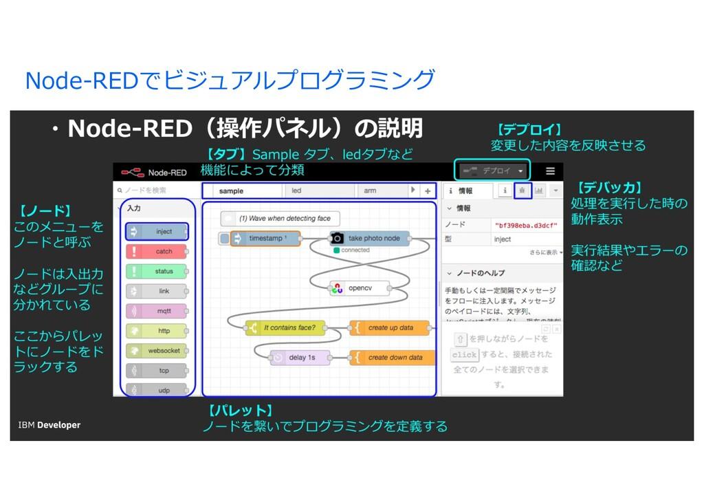 Node-REDでビジュアルプログラミング ノードの追加とコードの読み込み 15 ① フローエ...