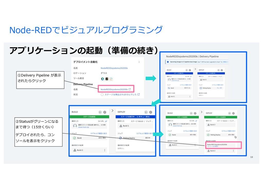 Node-REDでビジュアルプログラミング アプリケーションの起動(準備の続き) 18 ①De...