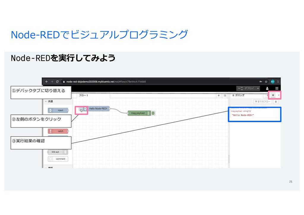 Node-REDでビジュアルプログラミング Node-REDを実⾏してみよう 21 ①デバック...