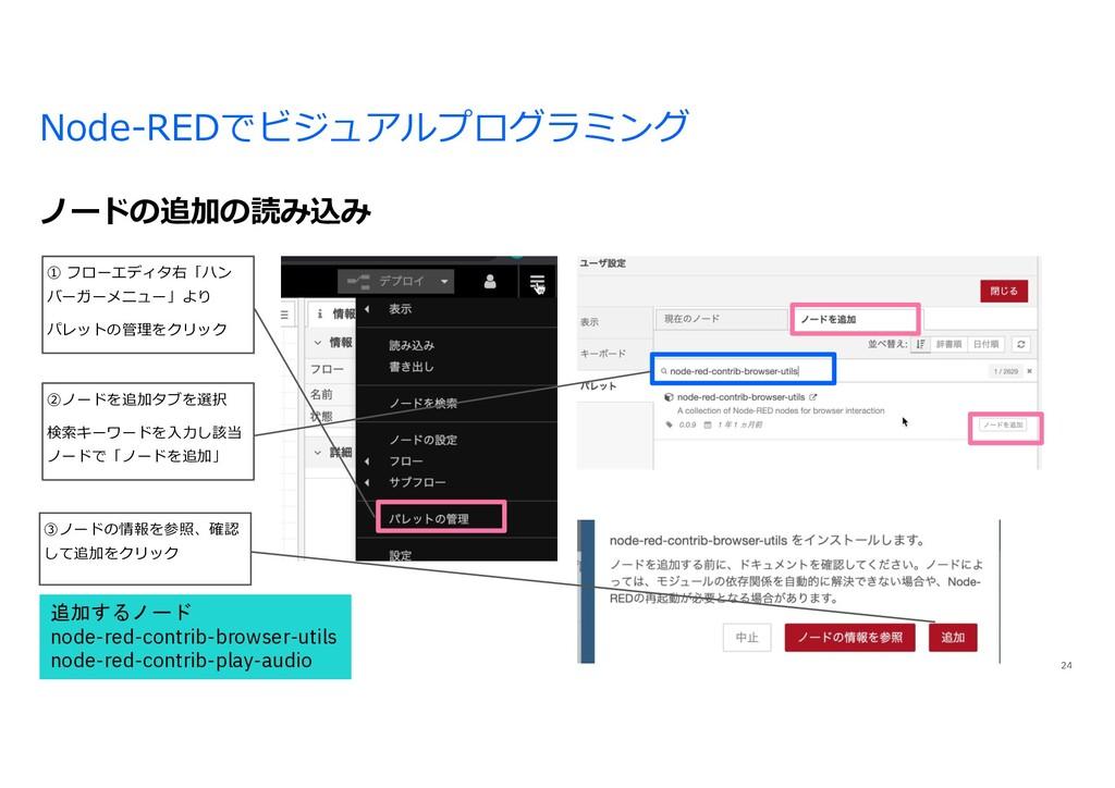 Node-REDでビジュアルプログラミング ノードの追加の読み込み 24 ① フローエディタ右...