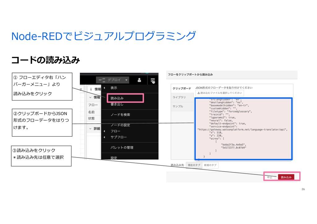 Node-REDでビジュアルプログラミング コードの読み込み 26 ① フローエディタ右「ハン...