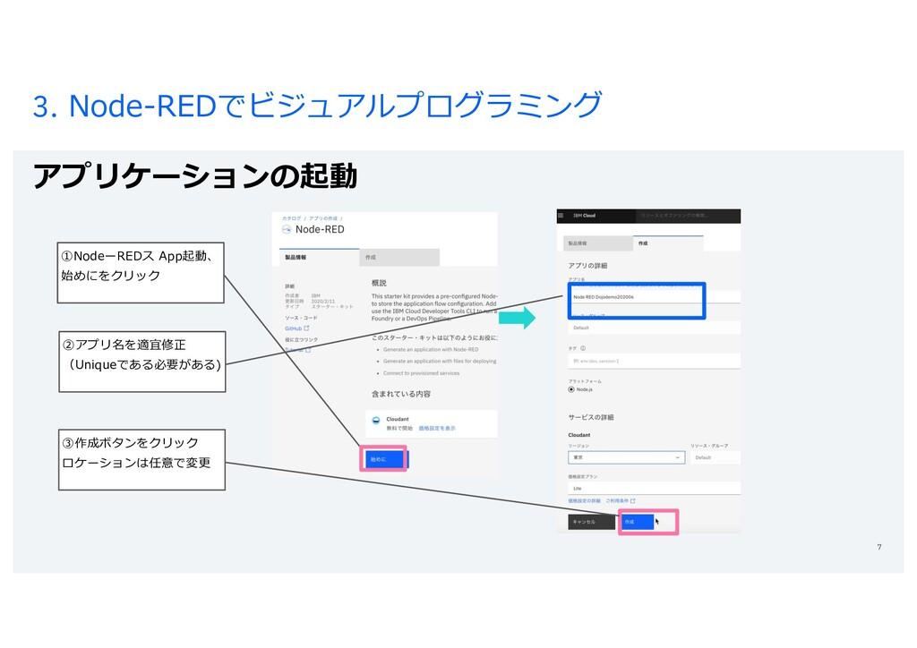 3. Node-REDでビジュアルプログラミング アプリケーションの起動 7 ①NodeーRE...