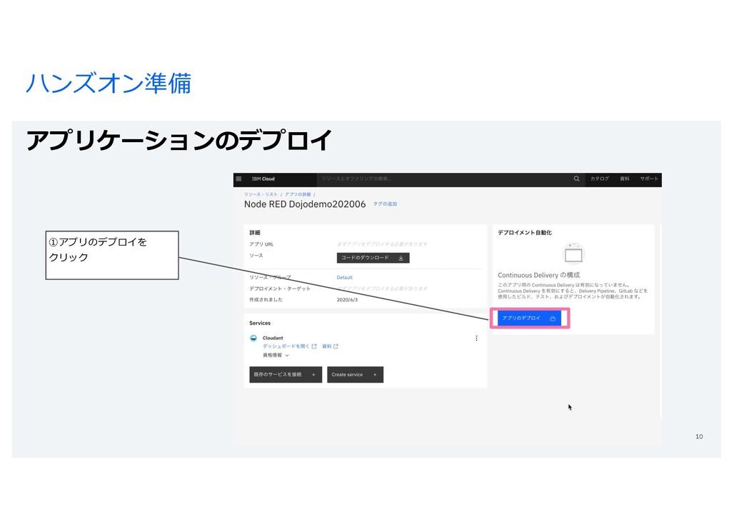 ハンズオン準備 アプリケーションのデプロイ 10 ①アプリのデプロイを クリック