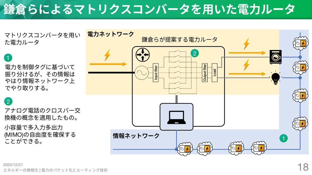 電⼒を制御タグに基づいて 振り分けるが、その情報は やはり情報ネットワーク上 でやり取りする。...
