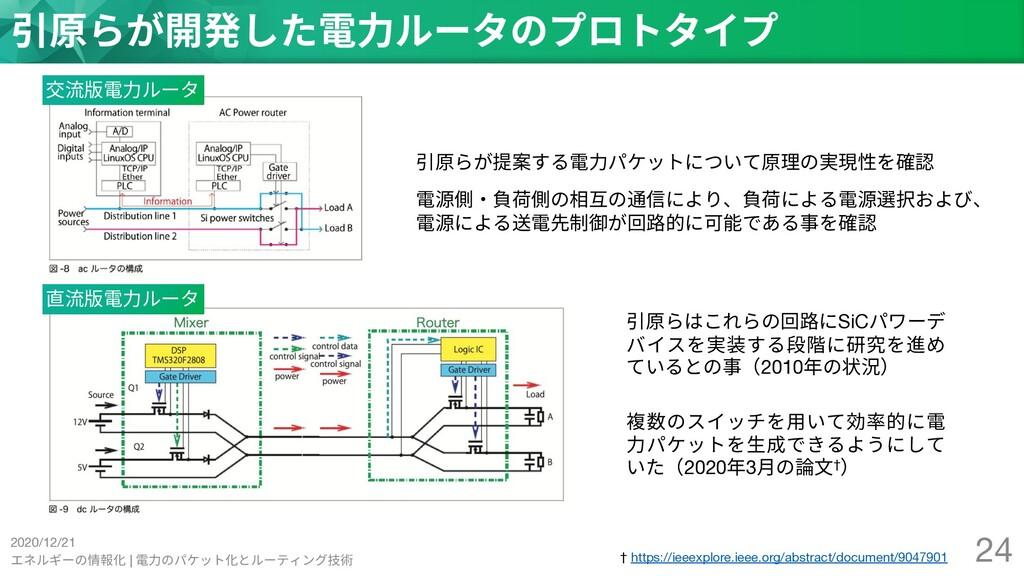 2020/12/21 エネルギーの情報化 | 電⼒のパケット化とルーティング技術 24 引原ら...