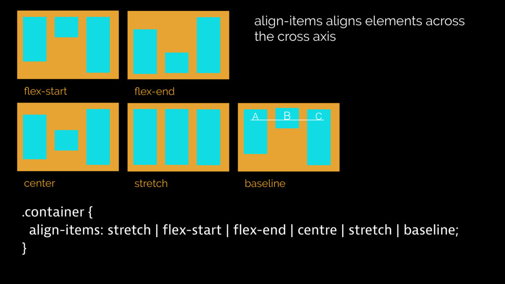 .container { align-items: stretch | flex-start ...