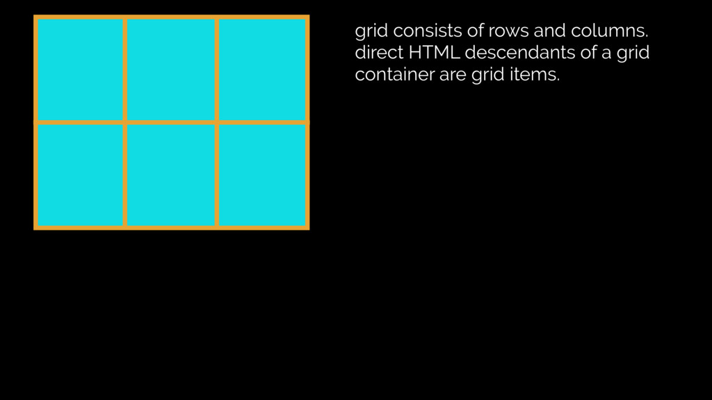 grid consists of rows and columns. direct HTML ...