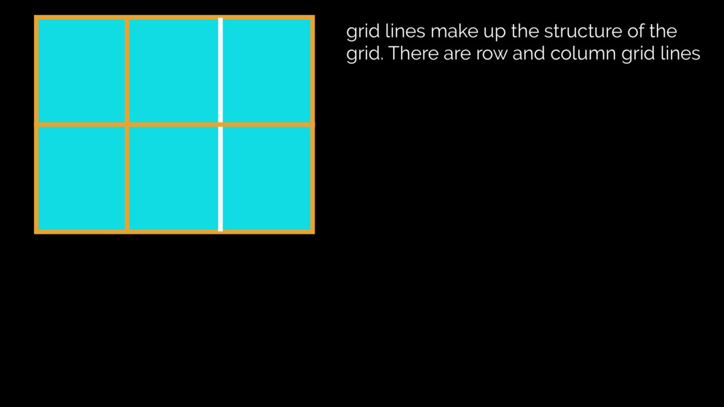 grid lines make up the structure of the grid. T...
