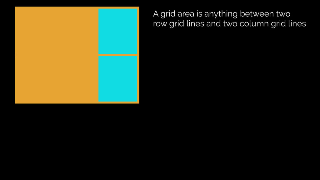 A grid area is anything between two row grid li...