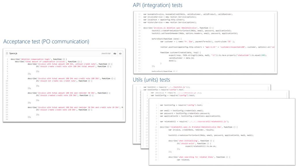 Acceptance test (PO communication) API (integra...