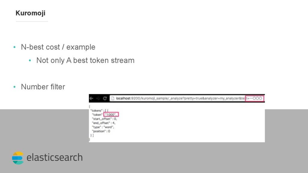 elasticsearch Kuromoji • N-best cost / example ...