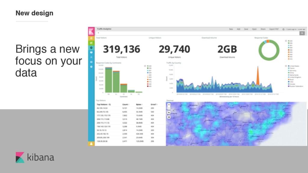 kibana Brings a new focus on your data New desi...