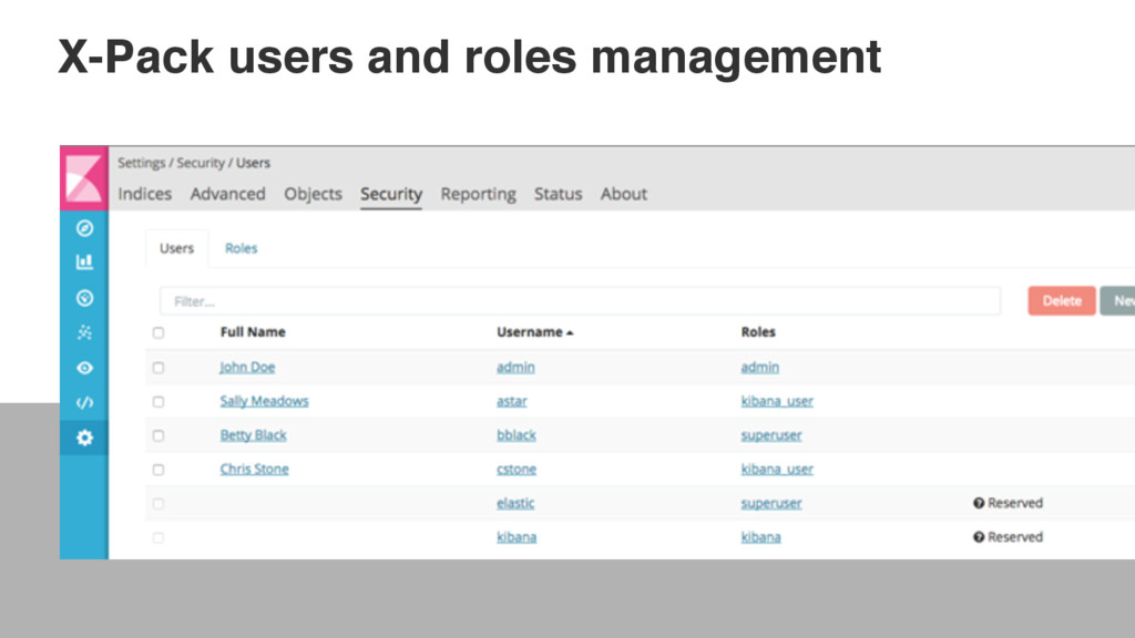 X-Pack users and roles management