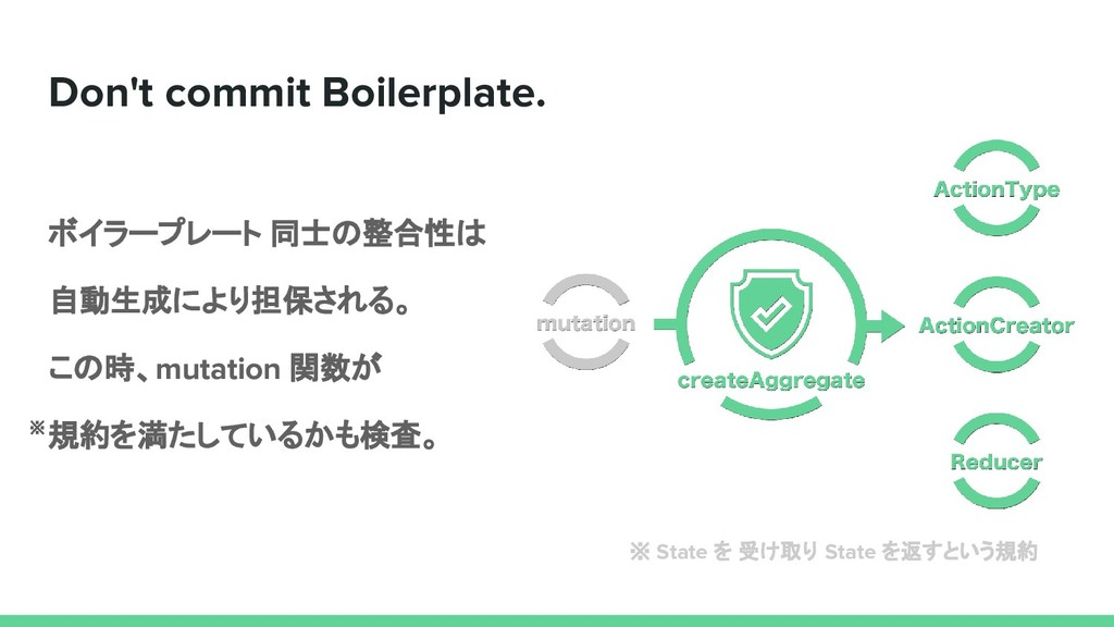 Don't commit Boilerplate. ボイラープレート 同士の整合性は 自動生成...