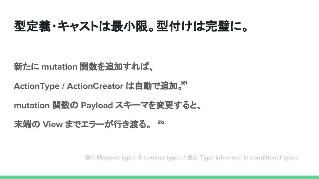 型定義・キャストは最小限。型付けは完璧に。 新たに mutation 関数を追加すれば、 Ac...