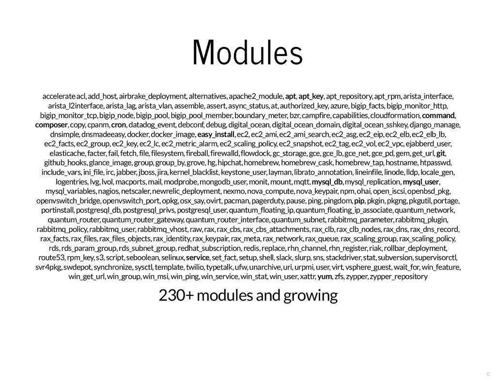 Modules Modules accelerate acl, add_host, airbr...