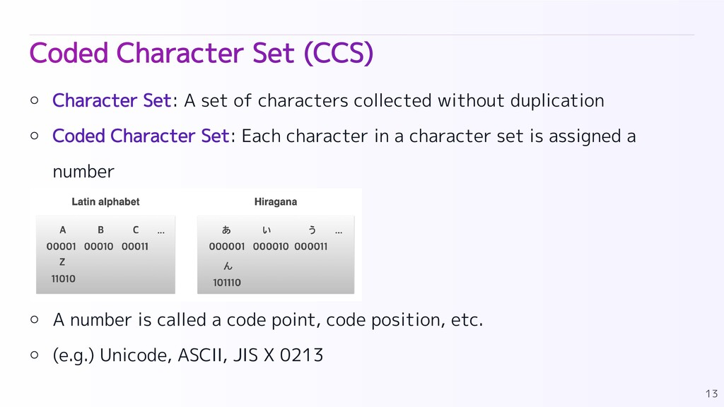 Coded Character Set (CCS) Character Set: A set ...