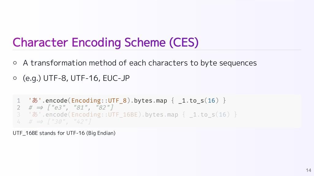 Character Encoding Scheme (CES) A transformatio...