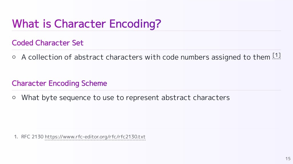 What is Character Encoding? Coded Character Set...