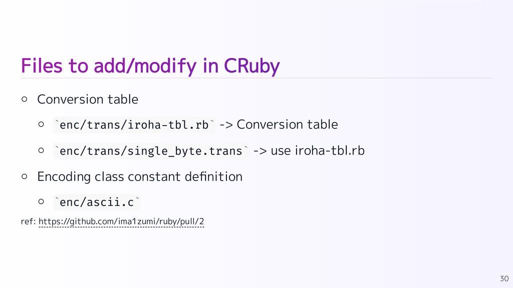 Files to add/modify in CRuby Conversion table e...