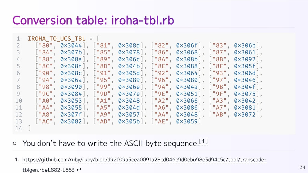 Conversion table: iroha-tbl.rb 1 IROHA_TO_UCS_T...