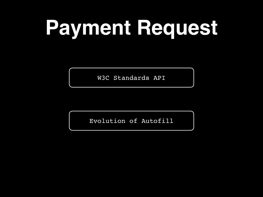 W3C Standards API Evolution of Autofill Payment...