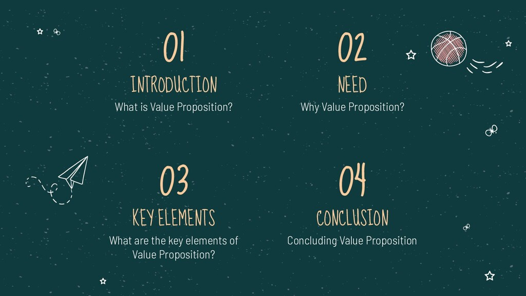 What is Value Proposition? Why Value Propositio...