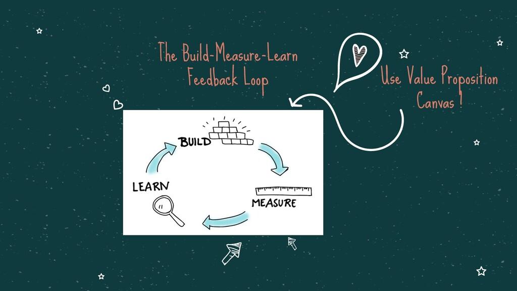 The Build-Measure-Learn Feedback Loop Use Value...