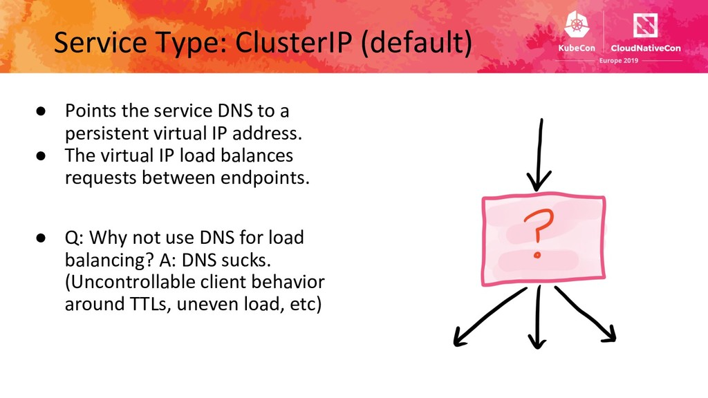 Service Type: ClusterIP (default) ● Points the ...