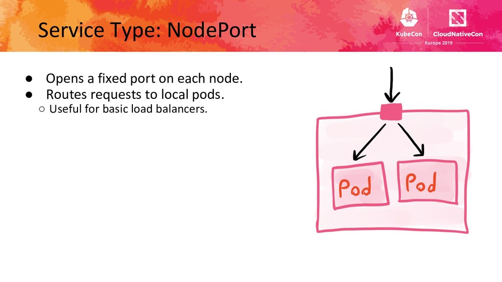 Service Type: NodePort ● Opens a fixed port on ...