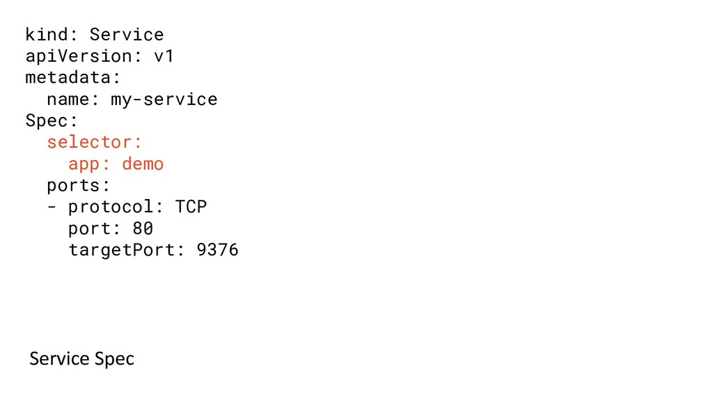 Service Spec kind: Service apiVersion: v1 metad...