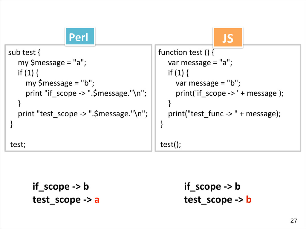 "func%on'test'()'{' '''''var'message'='""a"";' '''..."